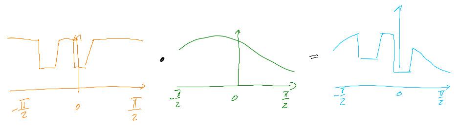 planning_multiplication