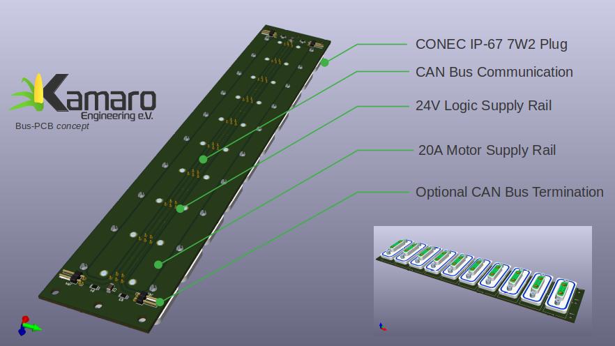 Busplatine für modulare Roboter mit RODOS